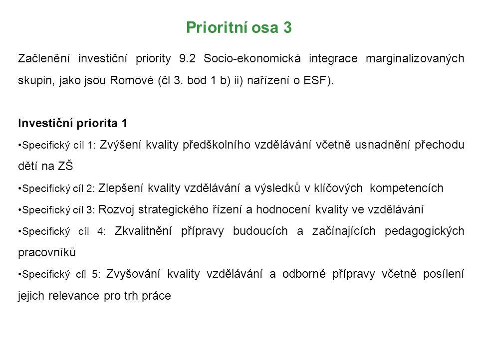 Prioritní osa 3 Investiční priorita 2 Specifický cíl 1 - Kvalitní podmínky pro inkluzívní vzdělávání Investiční priorita 3 Specifický cíl 1 - Sociální integrace dětí a žáků včetně začleňování romských dětí do vzdělávání –zkvalitnění vzdělávání zejména v obcích se sociálně vyloučenými lokalitami –řešení specifických situací v inkluzívním vzdělávání romských dětí a žáků a ostatních dětí, které čelí podobným překážkám ve vzdělávání v běžných školách hlavního vzdělávacího proudu Alokace celkem: € 899 277 718.