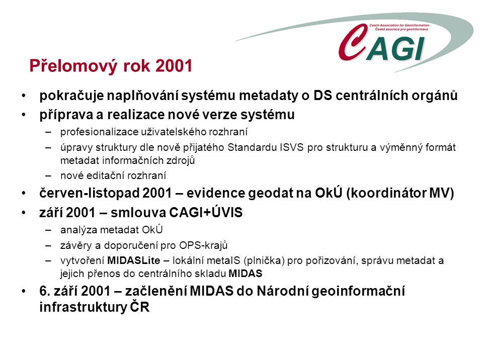 pokračuje naplňování systému metadaty o DS centrálních orgánů příprava a realizace nové verze systému –profesionalizace uživatelského rozhraní –úpravy struktury dle nově přijatého Standardu ISVS pro strukturu a výměnný formát metadat informačních zdrojů –nové editační rozhraní červen-listopad 2001 – evidence geodat na OkÚ (koordinátor MV) září 2001 – smlouva CAGI+ÚVIS –analýza metadat OkÚ –závěry a doporučení pro OPS-krajů –vytvoření MIDASLite – lokální metaIS (plnička) pro pořizování, správu metadat a jejich přenos do centrálního skladu MIDAS 6.