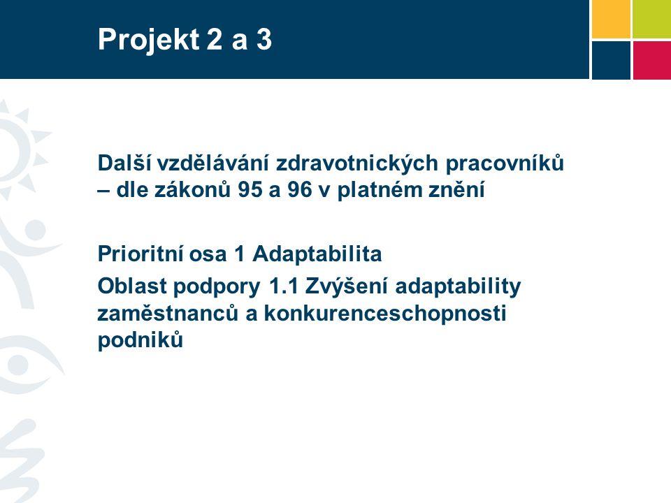 Projekt 2 a 3 Další vzdělávání zdravotnických pracovníků – dle zákonů 95 a 96 v platném znění Prioritní osa 1 Adaptabilita Oblast podpory 1.1 Zvýšení adaptability zaměstnanců a konkurenceschopnosti podniků