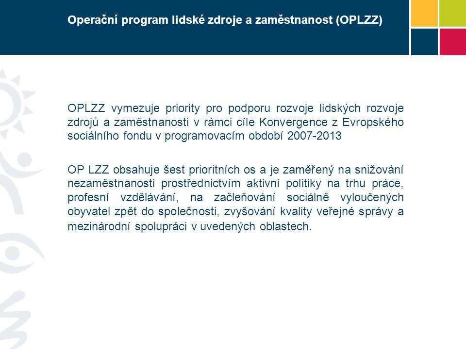 Operační program lidské zdroje a zaměstnanost (OPLZZ) OPLZZ vymezuje priority pro podporu rozvoje lidských rozvoje zdrojů a zaměstnanosti v rámci cíle Konvergence z Evropského sociálního fondu v programovacím období 2007-2013 OP LZZ obsahuje šest prioritních os a je zaměřený na snižování nezaměstnanosti prostřednictvím aktivní politiky na trhu práce, profesní vzdělávání, na začleňování sociálně vyloučených obyvatel zpět do společnosti, zvyšování kvality veřejné správy a mezinárodní spolupráci v uvedených oblastech.