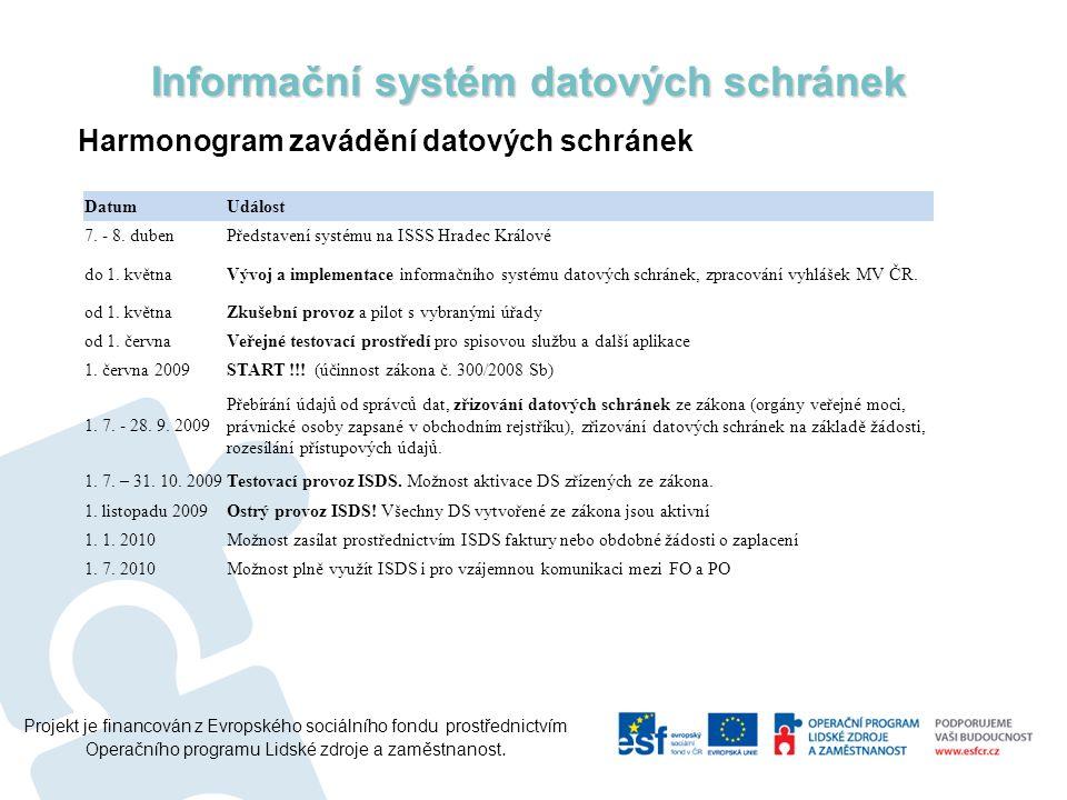 Projekt je financován z Evropského sociálního fondu prostřednictvím Operačního programu Lidské zdroje a zaměstnanost. Harmonogram zavádění datových sc