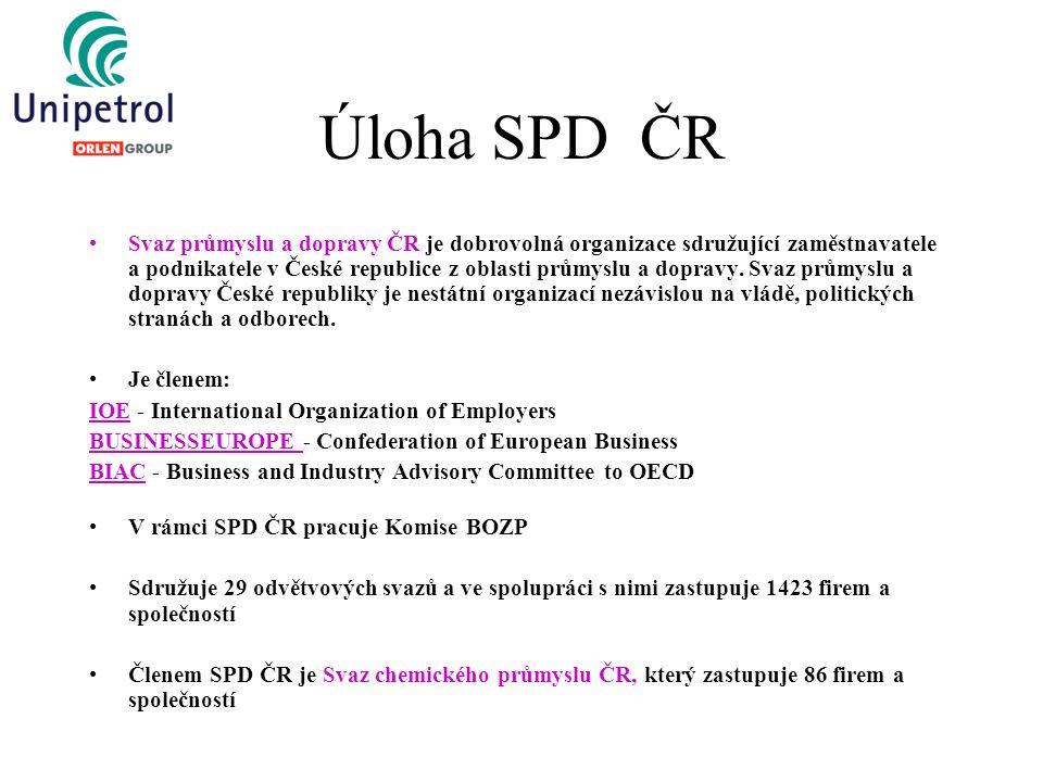 Úloha SPD ČR Svaz průmyslu a dopravy ČR je dobrovolná organizace sdružující zaměstnavatele a podnikatele v České republice z oblasti průmyslu a dopravy.