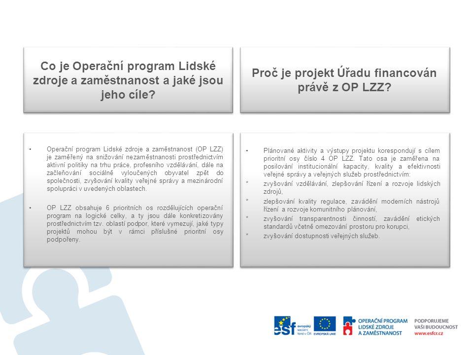 Co je Operační program Lidské zdroje a zaměstnanost a jaké jsou jeho cíle.