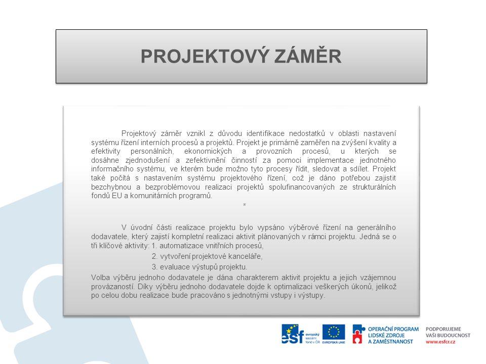 PROJEKTOVÝ ZÁMĚR Projektový záměr vznikl z důvodu identifikace nedostatků v oblasti nastavení systému řízení interních procesů a projektů.