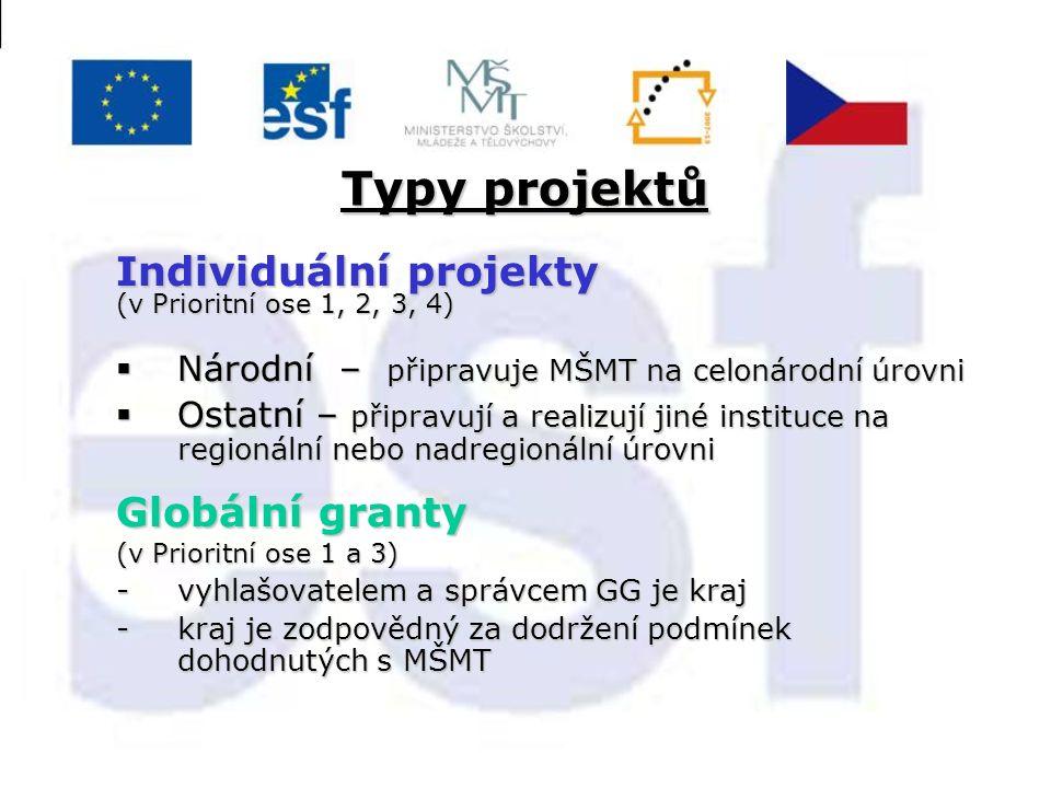 Typy projektů Individuální projekty (v Prioritní ose 1, 2, 3, 4)  Národní – připravuje MŠMT na celonárodní úrovni  Ostatní – připravují a realizují