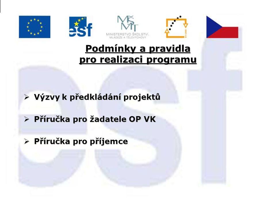 Podmínky a pravidla pro realizaci programu  Výzvy k předkládání projektů  Příručka pro žadatele OP VK  Příručka pro příjemce