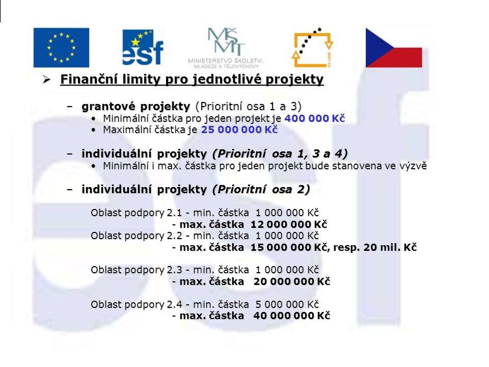  Finanční limity pro jednotlivé projekty –grantové projekty (Prioritní osa 1 a 3) Minimální částka pro jeden projekt je 400 000 KčMinimální částka pr