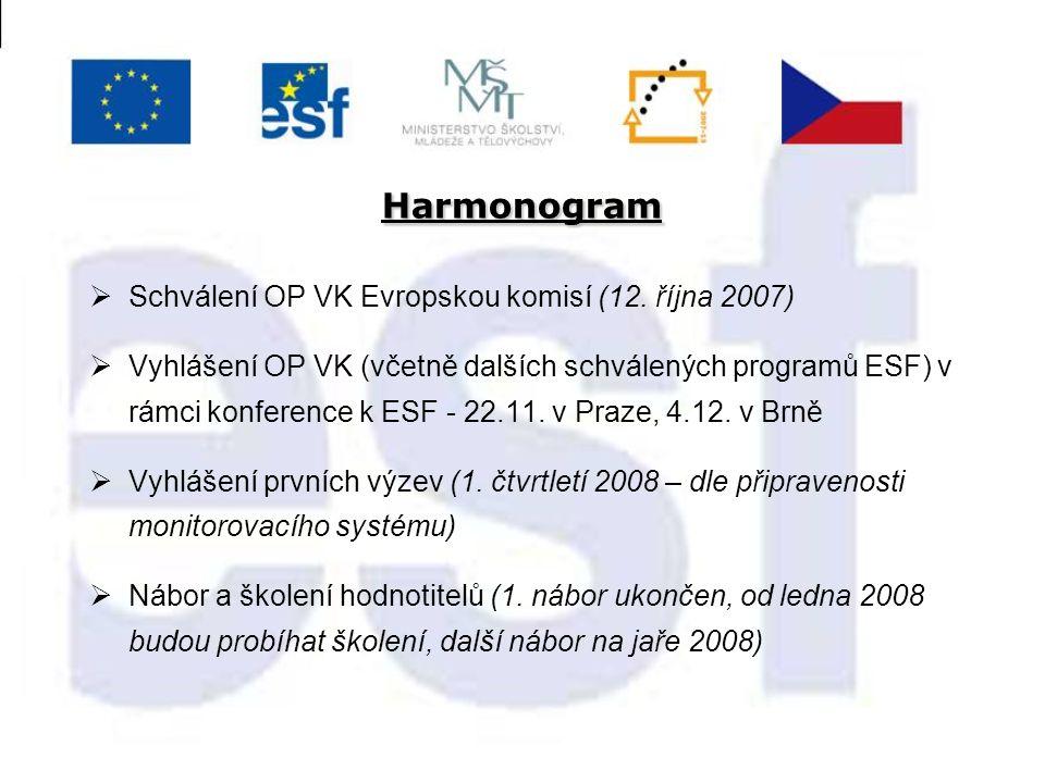 Harmonogram  Schválení OP VK Evropskou komisí (12. října 2007)  Vyhlášení OP VK (včetně dalších schválených programů ESF) v rámci konference k ESF -