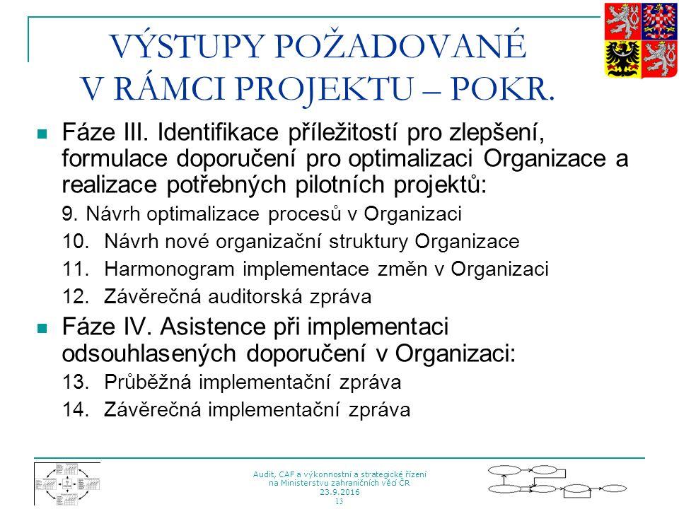 Audit, CAF a výkonnostní a strategické řízení na Ministerstvu zahraničních věcí ČR 23.9.2016 13 VÝSTUPY POŽADOVANÉ V RÁMCI PROJEKTU – POKR. Fáze III.
