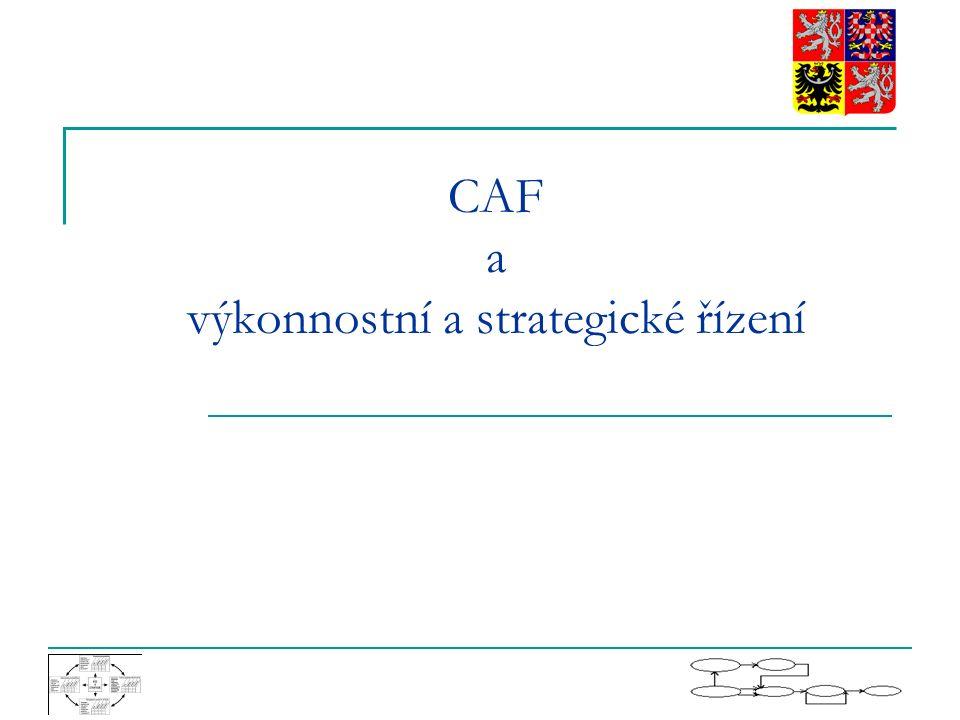 CAF a výkonnostní a strategické řízení