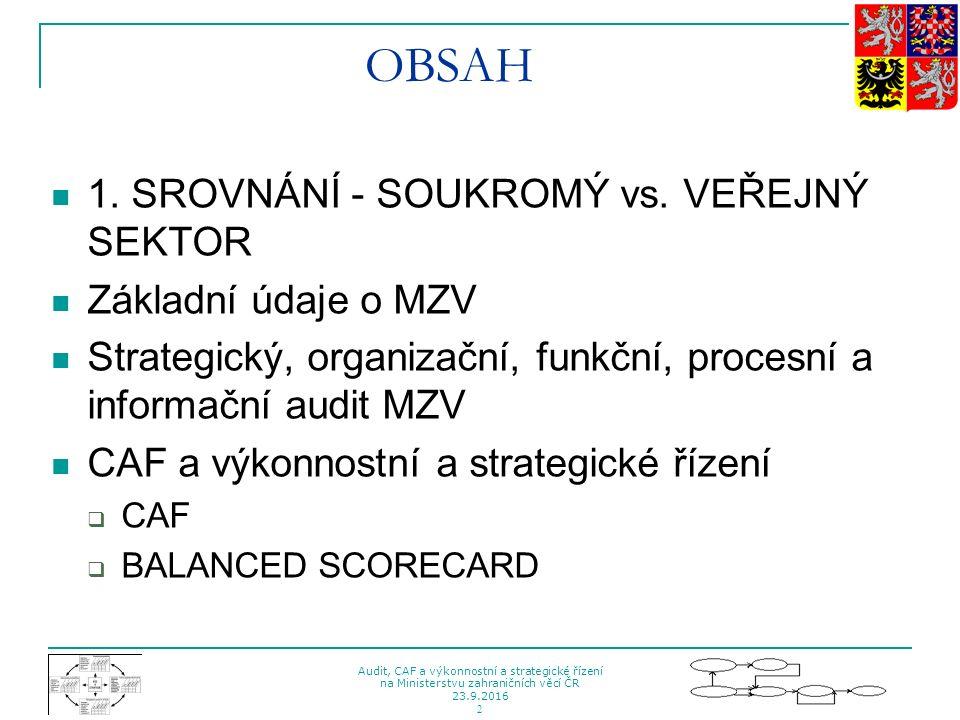 Audit, CAF a výkonnostní a strategické řízení na Ministerstvu zahraničních věcí ČR 23.9.2016 23 DÁNSKÉ MFA - ŘÍZENÍ PRODUKTIVITY Organizace řízené výkonnostními smlouvami:  průměrný nárůst nákladů 3,8%  průměrný nárůst produktivity 6,9% Organizace řízené bez výkonnostní smlouvy:  průměrný nárůst nákladů 9,3%  průměrný nárůst produktivity pouze 3,3%.