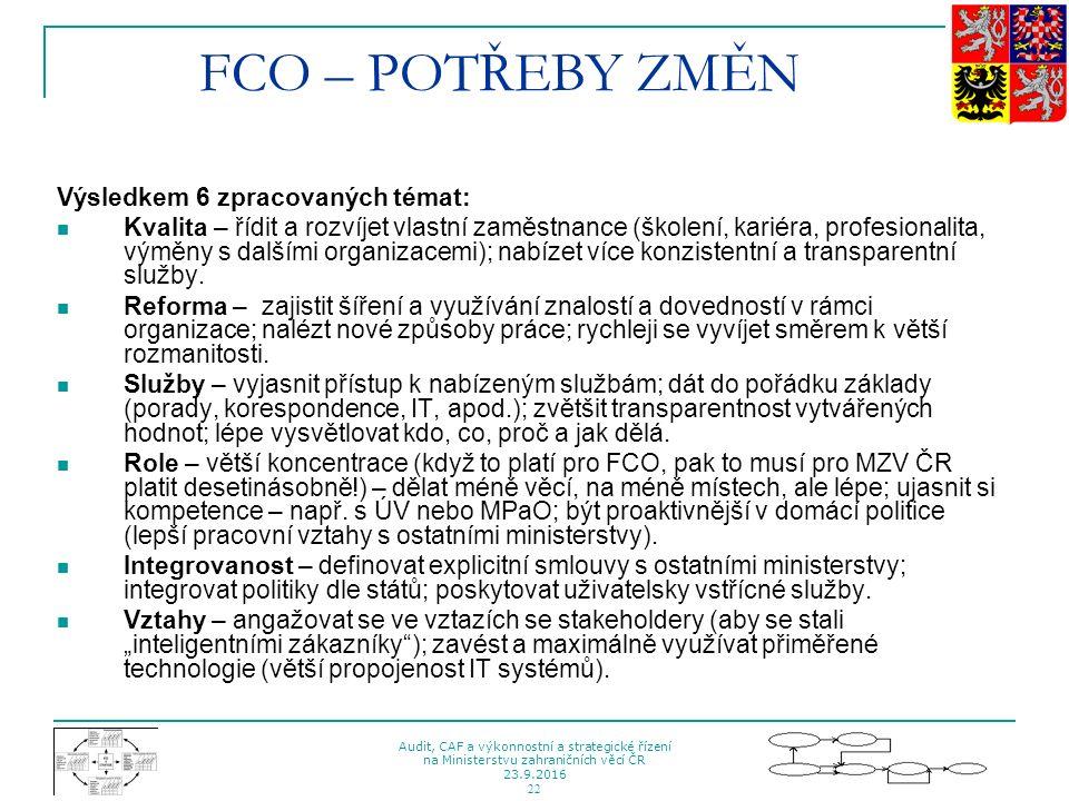 Audit, CAF a výkonnostní a strategické řízení na Ministerstvu zahraničních věcí ČR 23.9.2016 22 FCO – POTŘEBY ZMĚN Výsledkem 6 zpracovaných témat: Kva