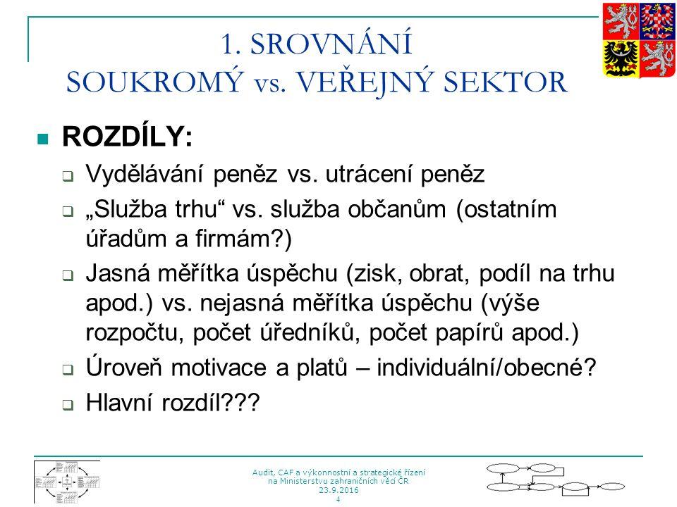 Audit, CAF a výkonnostní a strategické řízení na Ministerstvu zahraničních věcí ČR 23.9.2016 5 1.