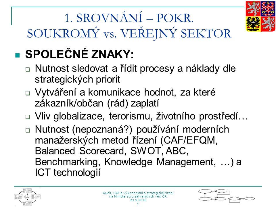 Audit, CAF a výkonnostní a strategické řízení na Ministerstvu zahraničních věcí ČR 23.9.2016 16 BALANCED SCORECARD