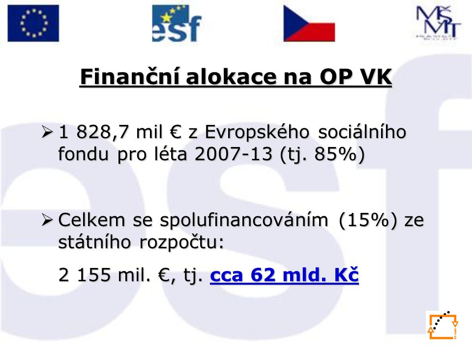 Finanční alokace na OP VK  1 828,7 mil € z Evropského sociálního fondu pro léta 2007-13 (tj.