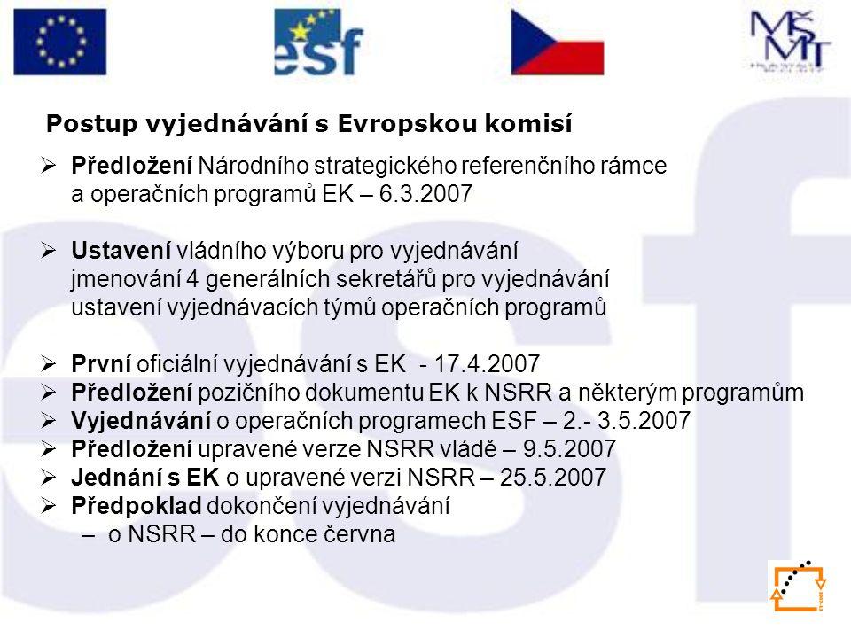  Předložení Národního strategického referenčního rámce a operačních programů EK – 6.3.2007  Ustavení vládního výboru pro vyjednávání jmenování 4 generálních sekretářů pro vyjednávání ustavení vyjednávacích týmů operačních programů  První oficiální vyjednávání s EK - 17.4.2007  Předložení pozičního dokumentu EK k NSRR a některým programům  Vyjednávání o operačních programech ESF – 2.- 3.5.2007  Předložení upravené verze NSRR vládě – 9.5.2007  Jednání s EK o upravené verzi NSRR – 25.5.2007  Předpoklad dokončení vyjednávání –o NSRR – do konce června Postup vyjednávání s Evropskou komisí