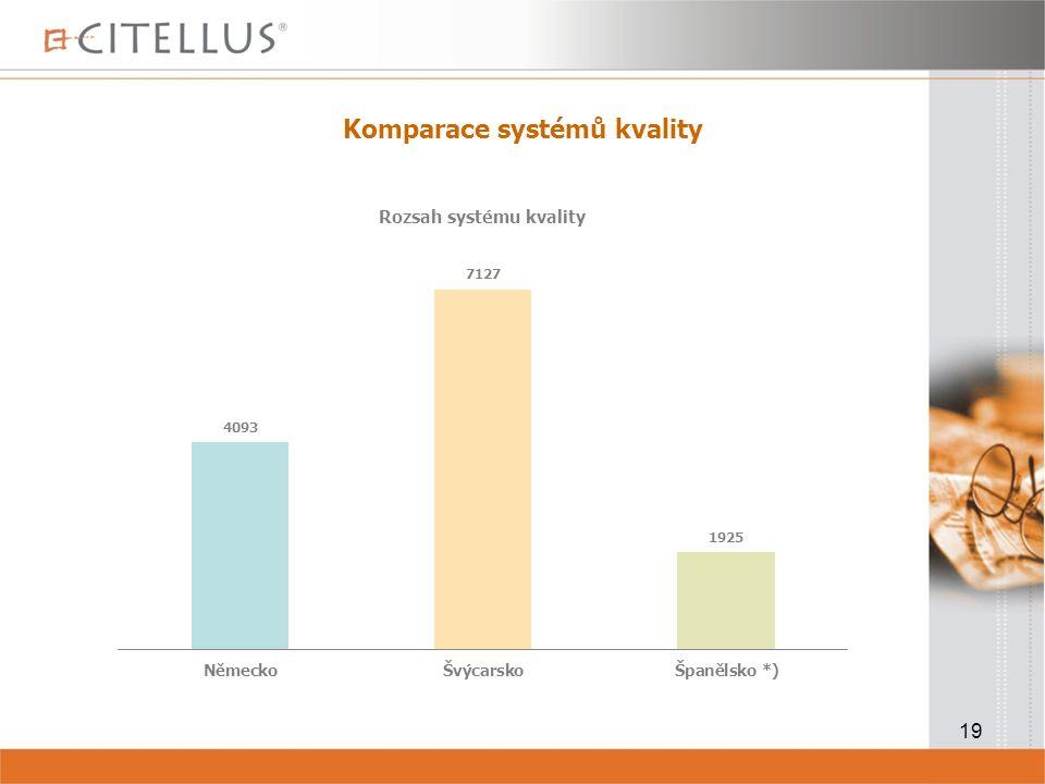 19 Komparace systémů kvality
