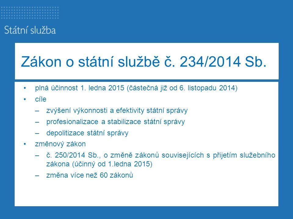 Zákon o státní službě č. 234/2014 Sb. plná účinnost 1. ledna 2015 (částečná již od 6. listopadu 2014) cíle –zvýšení výkonnosti a efektivity státní spr
