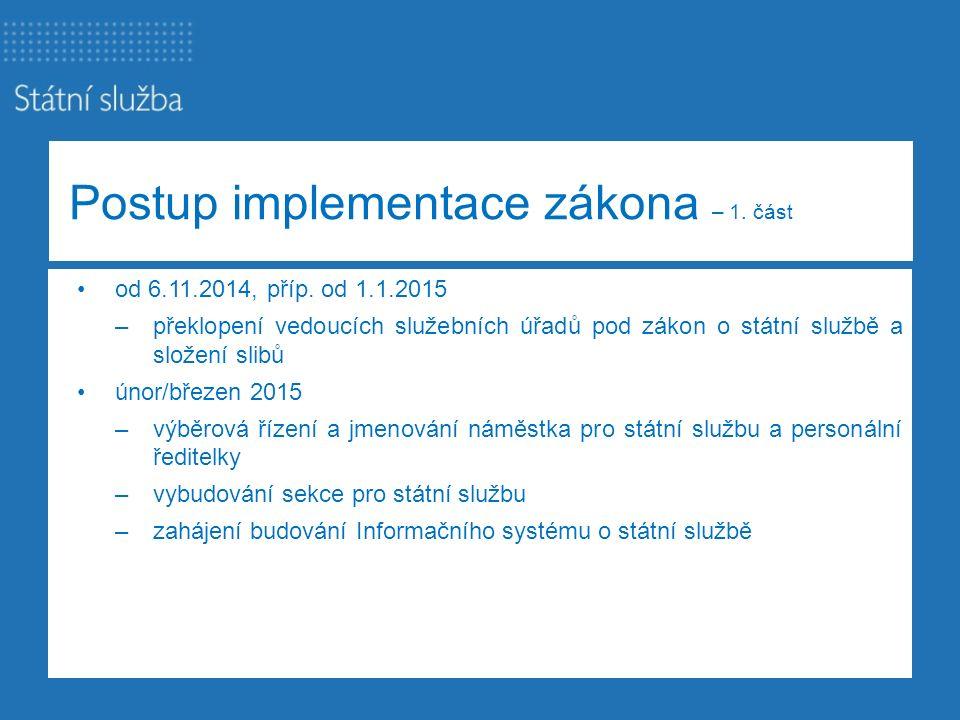 Postup implementace zákona – 2.