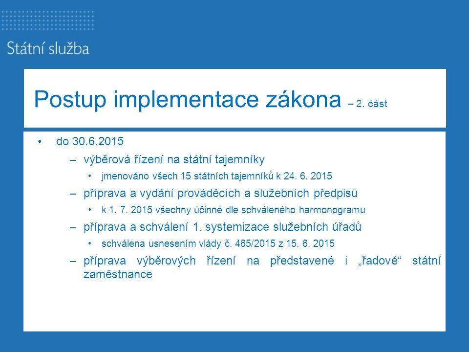 Postup implementace zákona – 3.část k 1. 7. 2015 –vznik služebních míst – podle 1.