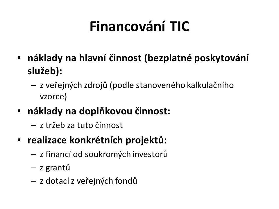 Financování TIC náklady na hlavní činnost (bezplatné poskytování služeb): – z veřejných zdrojů (podle stanoveného kalkulačního vzorce) náklady na doplňkovou činnost: – z tržeb za tuto činnost realizace konkrétních projektů: – z financí od soukromých investorů – z grantů – z dotací z veřejných fondů