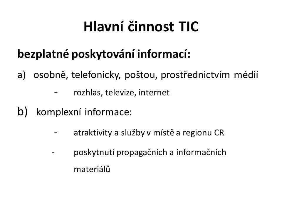 Hlavní činnost TIC bezplatné poskytování informací: a) osobně, telefonicky, poštou, prostřednictvím médií - rozhlas, televize, internet b) komplexní informace: - atraktivity a služby v místě a regionu CR -poskytnutí propagačních a informačních materiálů