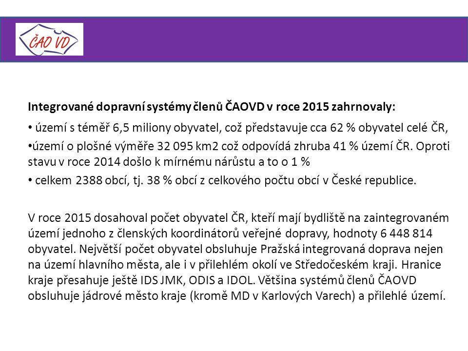 Integrované dopravní systémy členů ČAOVD v roce 2015 zahrnovaly: území s téměř 6,5 miliony obyvatel, což představuje cca 62 % obyvatel celé ČR, území o plošné výměře 32 095 km2 což odpovídá zhruba 41 % území ČR.