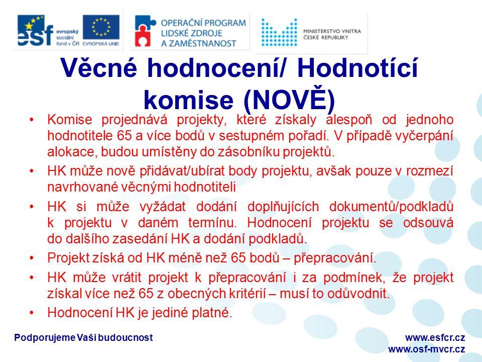 Podporujeme Vaši budoucnostwww.esfcr.cz www.osf-mvcr.cz Věcné hodnocení/ Hodnotící komise (NOVĚ) Komise projednává projekty, které získaly alespoň od jednoho hodnotitele 65 a více bodů v sestupném pořadí.