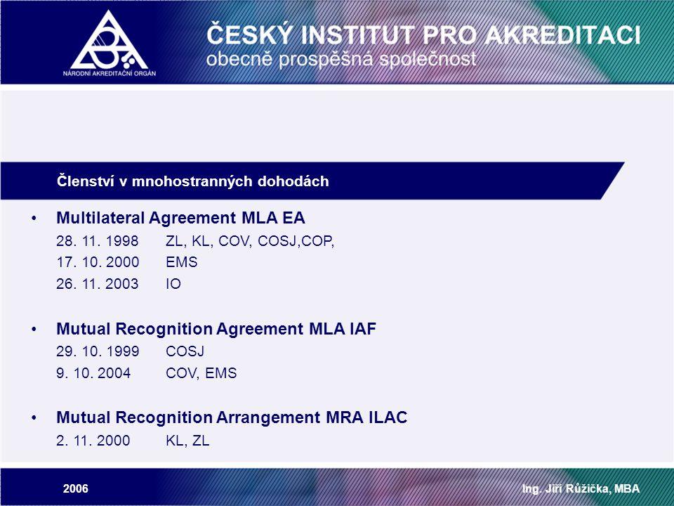 2006Ing. Jiří Růžička, MBA Členství v mnohostranných dohodách Multilateral Agreement MLA EA 28. 11. 1998 ZL, KL, COV, COSJ,COP, 17. 10. 2000EMS 26. 11