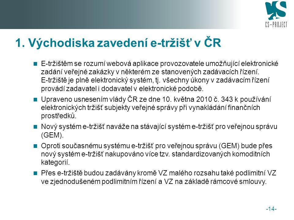 1. Východiska zavedení e-tržišť v ČR E-tržištěm se rozumí webová aplikace provozovatele umožňující elektronické zadání veřejné zakázky v některém ze s