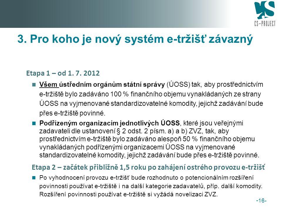 3. Pro koho je nový systém e-tržišť závazný Etapa 1 – od 1.