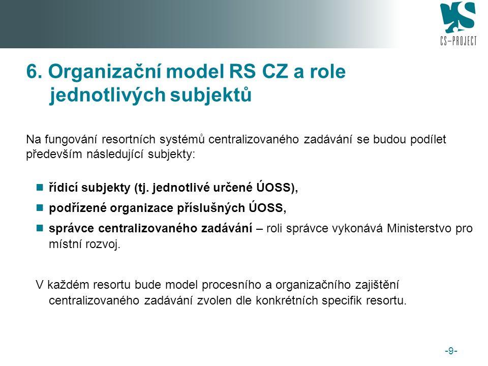 6.1 Typový organizační model RS CZ 6. Organizační model RS CZ a role jednotlivých subjektů - 10 -