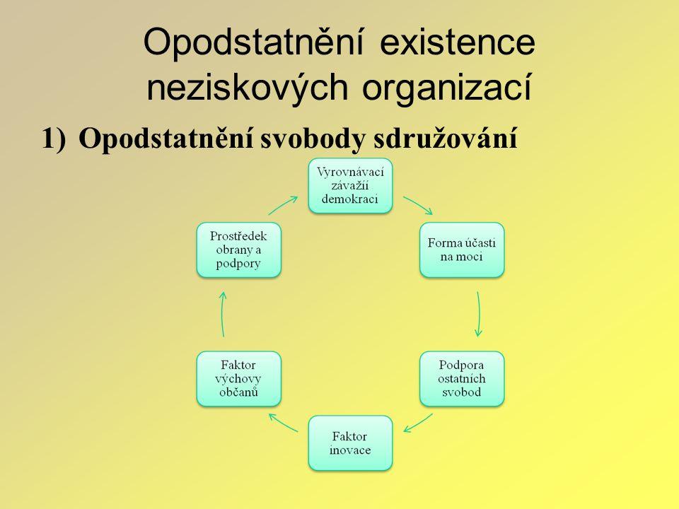 Opodstatnění existence neziskových organizací 1)Opodstatnění svobody sdružování