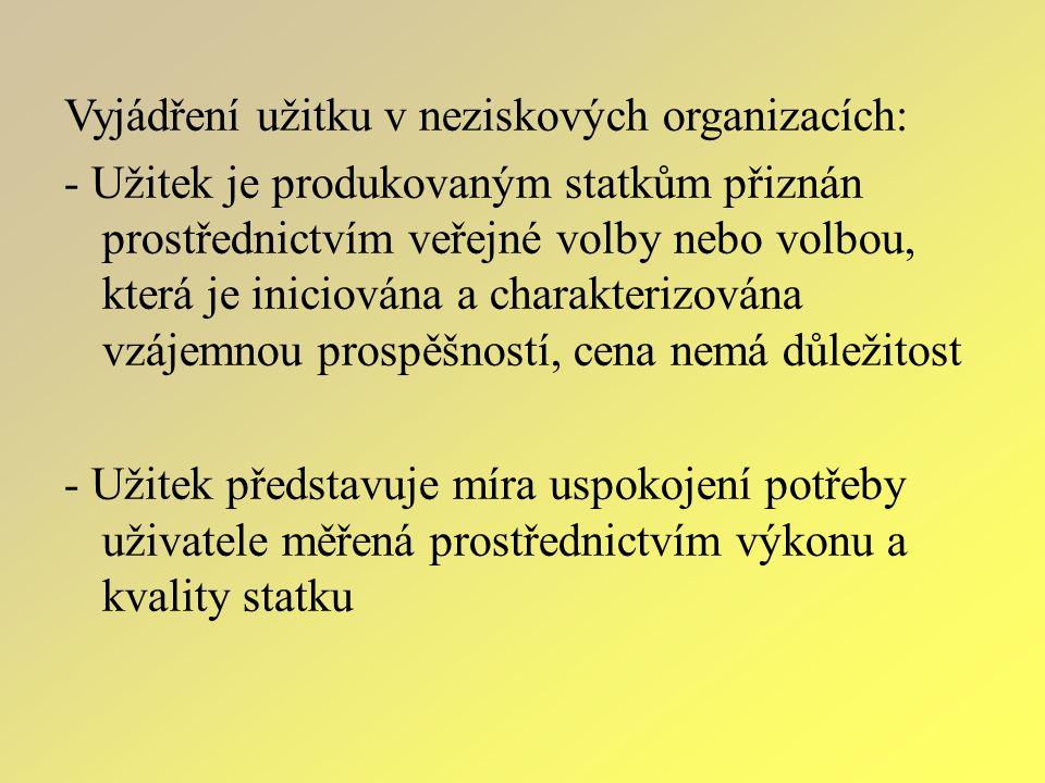 Vyjádření užitku v neziskových organizacích: - Užitek je produkovaným statkům přiznán prostřednictvím veřejné volby nebo volbou, která je iniciována a