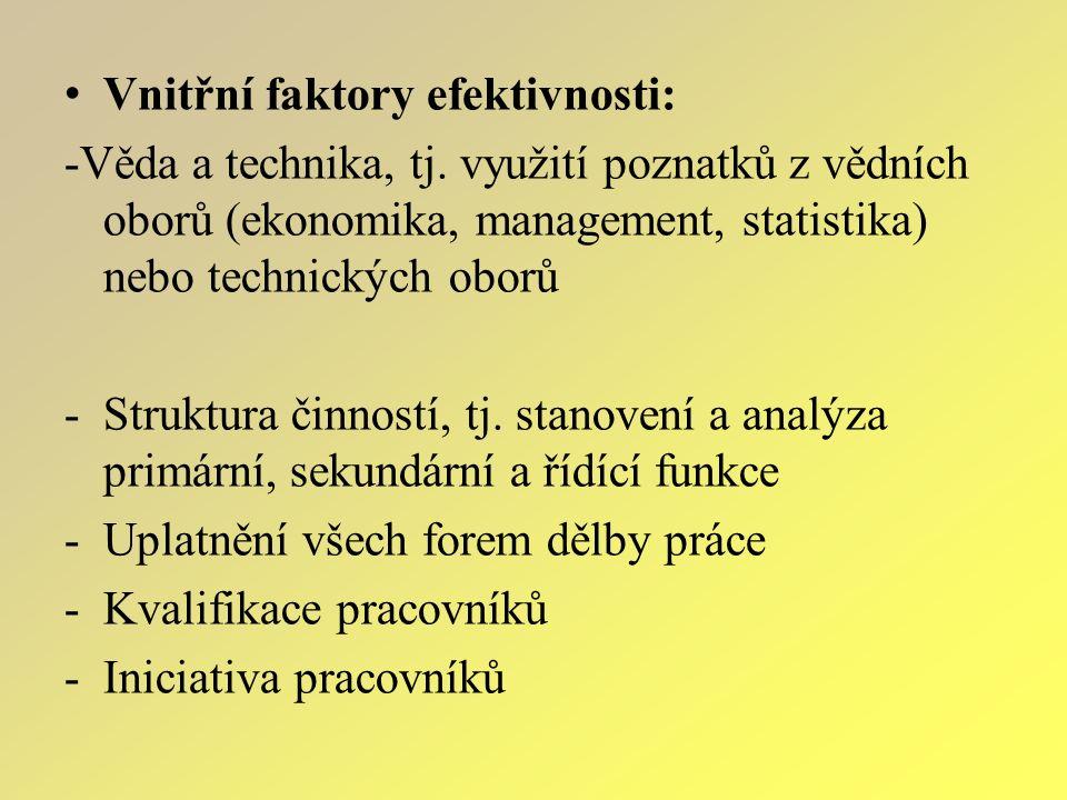 Vnitřní faktory efektivnosti: -Věda a technika, tj. využití poznatků z vědních oborů (ekonomika, management, statistika) nebo technických oborů -Struk