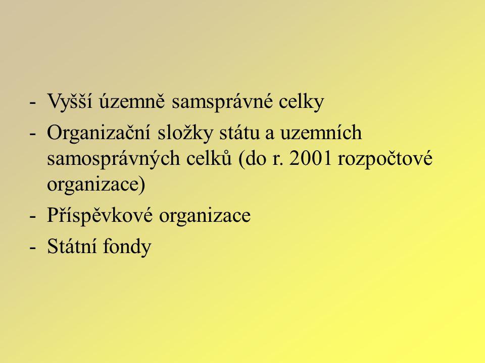 -Vyšší územně samsprávné celky -Organizační složky státu a uzemních samosprávných celků (do r. 2001 rozpočtové organizace) -Příspěvkové organizace -St
