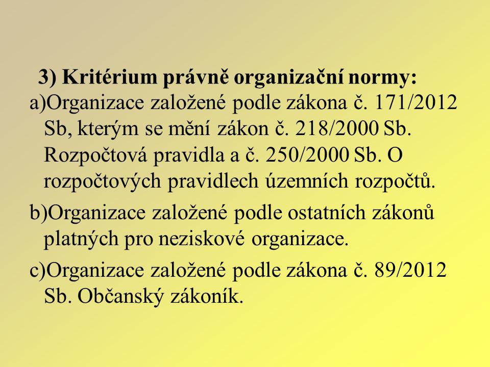 a)Organizace založené podle zákona č. 171/2012 Sb, kterým se mění zákon č. 218/2000 Sb. Rozpočtová pravidla a č. 250/2000 Sb. O rozpočtových pravidlec