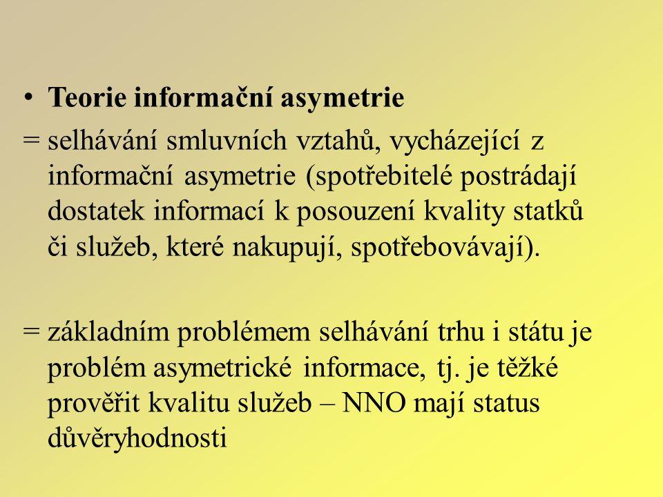 Teorie informační asymetrie = selhávání smluvních vztahů, vycházející z informační asymetrie (spotřebitelé postrádají dostatek informací k posouzení kvality statků či služeb, které nakupují, spotřebovávají).