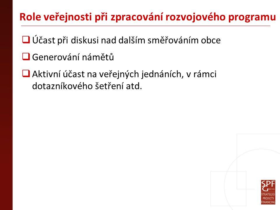 Role veřejnosti při zpracování rozvojového programu  Účast při diskusi nad dalším směřováním obce  Generování námětů  Aktivní účast na veřejných jednáních, v rámci dotazníkového šetření atd.