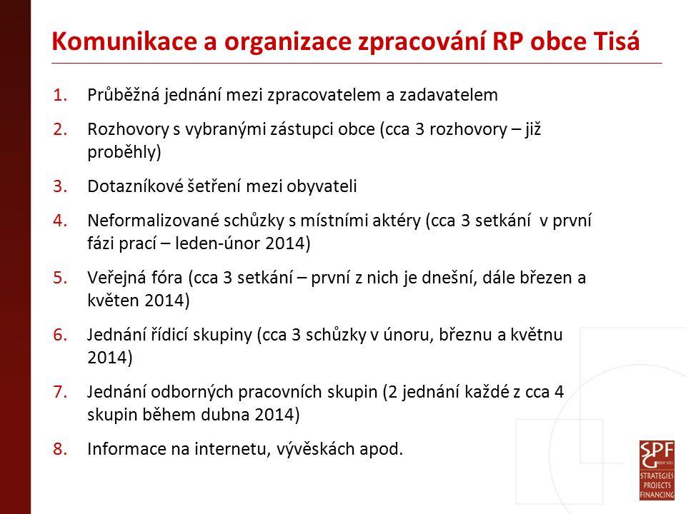 Komunikace a organizace zpracování RP obce Tisá 1.Průběžná jednání mezi zpracovatelem a zadavatelem 2.Rozhovory s vybranými zástupci obce (cca 3 rozhovory – již proběhly) 3.Dotazníkové šetření mezi obyvateli 4.Neformalizované schůzky s místními aktéry (cca 3 setkání v první fázi prací – leden-únor 2014) 5.Veřejná fóra (cca 3 setkání – první z nich je dnešní, dále březen a květen 2014) 6.Jednání řídicí skupiny (cca 3 schůzky v únoru, březnu a květnu 2014) 7.Jednání odborných pracovních skupin (2 jednání každé z cca 4 skupin během dubna 2014) 8.Informace na internetu, vývěskách apod.