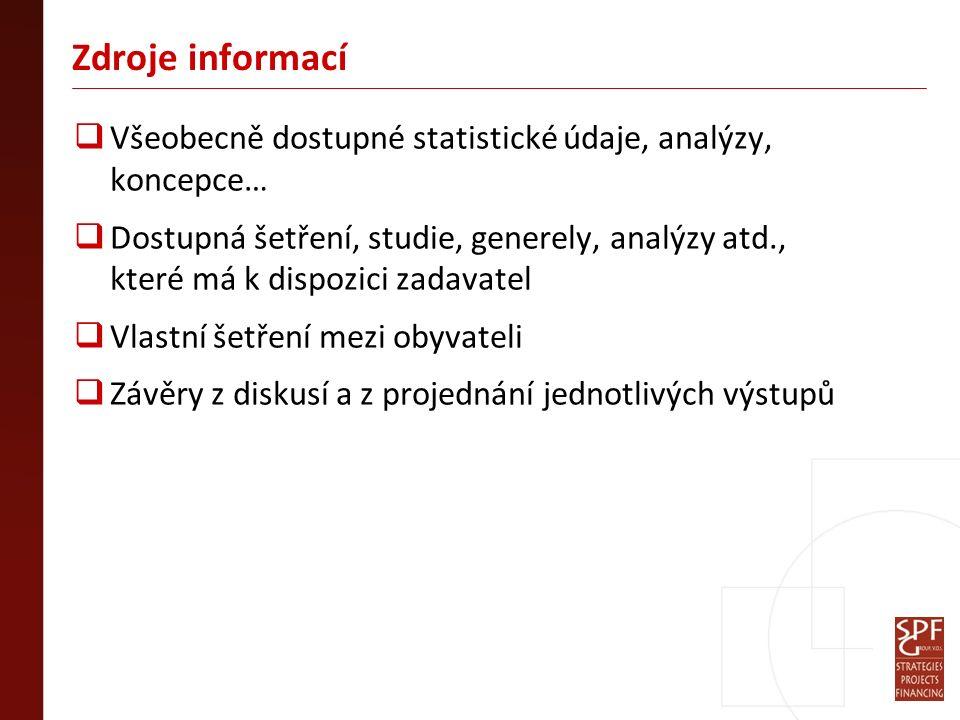 Zdroje informací  Všeobecně dostupné statistické údaje, analýzy, koncepce…  Dostupná šetření, studie, generely, analýzy atd., které má k dispozici zadavatel  Vlastní šetření mezi obyvateli  Závěry z diskusí a z projednání jednotlivých výstupů