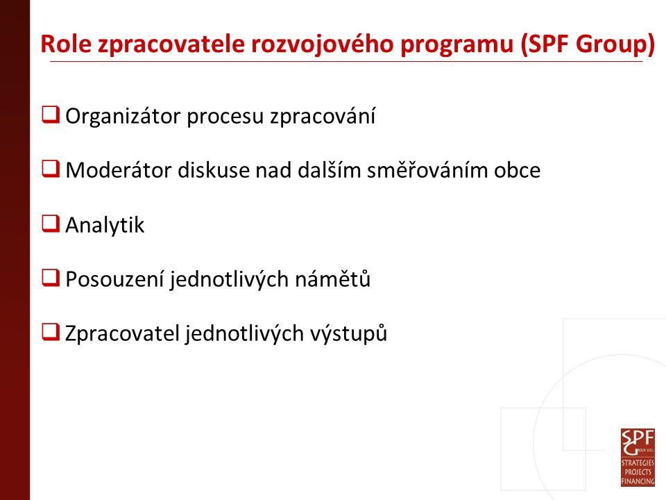 Role zpracovatele rozvojového programu (SPF Group)  Organizátor procesu zpracování  Moderátor diskuse nad dalším směřováním obce  Analytik  Posouzení jednotlivých námětů  Zpracovatel jednotlivých výstupů