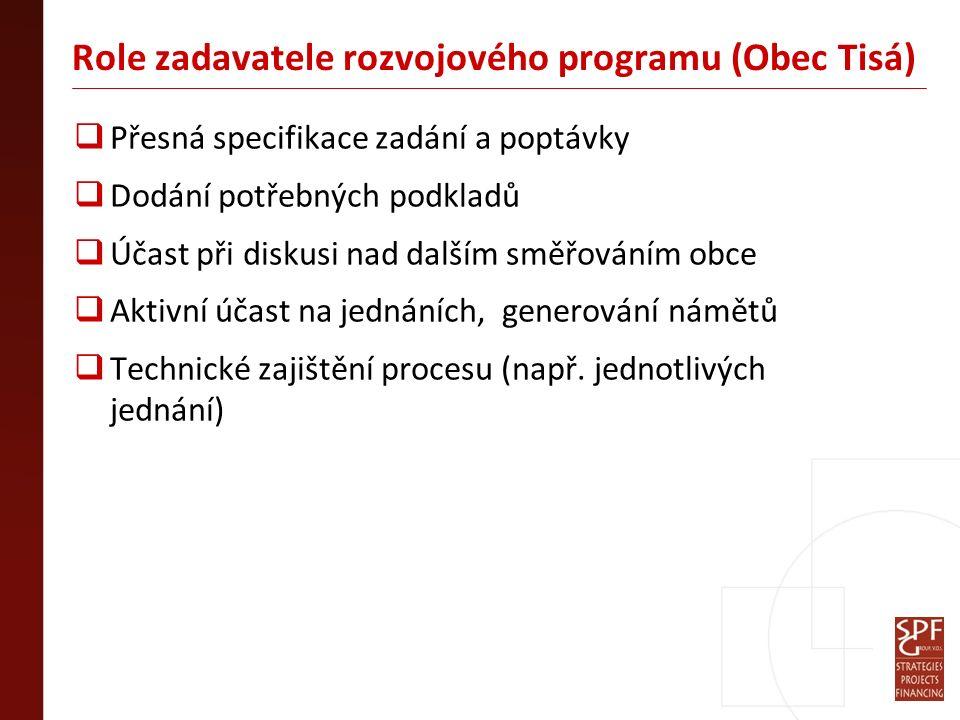 Role zadavatele rozvojového programu (Obec Tisá)  Přesná specifikace zadání a poptávky  Dodání potřebných podkladů  Účast při diskusi nad dalším směřováním obce  Aktivní účast na jednáních, generování námětů  Technické zajištění procesu (např.