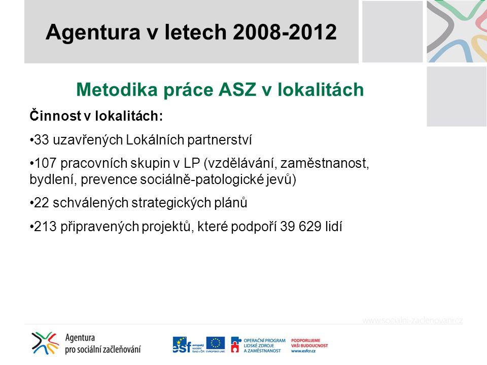 Metodika práce ASZ v lokalitách Činnost v lokalitách: 33 uzavřených Lokálních partnerství 107 pracovních skupin v LP (vzdělávání, zaměstnanost, bydlení, prevence sociálně-patologické jevů) 22 schválených strategických plánů 213 připravených projektů, které podpoří 39 629 lidí Agentura v letech 2008-2012