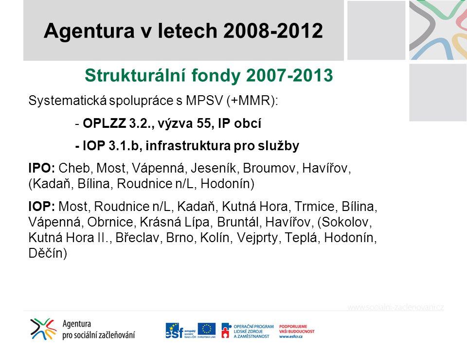 Název příspěvku Strukturální fondy 2007-2013 Systematická spolupráce s MPSV (+MMR): - OPLZZ 3.2., výzva 55, IP obcí - IOP 3.1.b, infrastruktura pro služby IPO: Cheb, Most, Vápenná, Jeseník, Broumov, Havířov, (Kadaň, Bílina, Roudnice n/L, Hodonín) IOP: Most, Roudnice n/L, Kadaň, Kutná Hora, Trmice, Bílina, Vápenná, Obrnice, Krásná Lípa, Bruntál, Havířov, (Sokolov, Kutná Hora II., Břeclav, Brno, Kolín, Vejprty, Teplá, Hodonín, Děčín) Agentura v letech 2008-2012