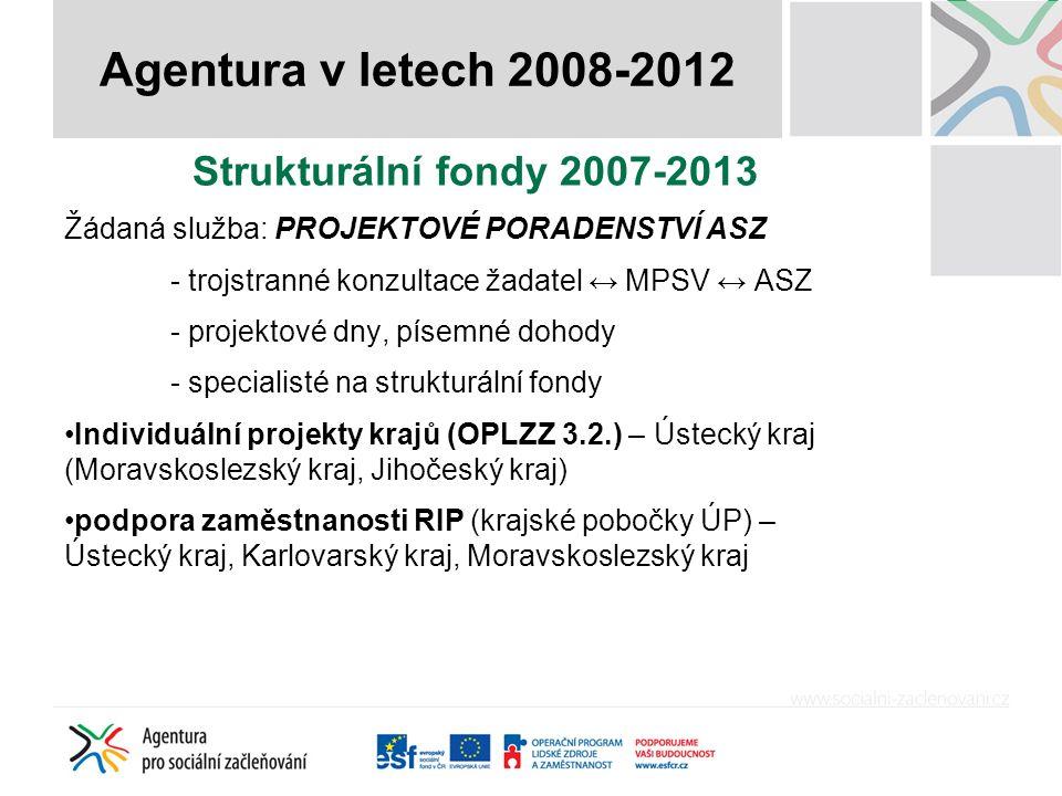 Název příspěvku Strukturální fondy 2007-2013 Žádaná služba: PROJEKTOVÉ PORADENSTVÍ ASZ - trojstranné konzultace žadatel ↔ MPSV ↔ ASZ - projektové dny, písemné dohody - specialisté na strukturální fondy Individuální projekty krajů (OPLZZ 3.2.) – Ústecký kraj (Moravskoslezský kraj, Jihočeský kraj) podpora zaměstnanosti RIP (krajské pobočky ÚP) – Ústecký kraj, Karlovarský kraj, Moravskoslezský kraj Agentura v letech 2008-2012