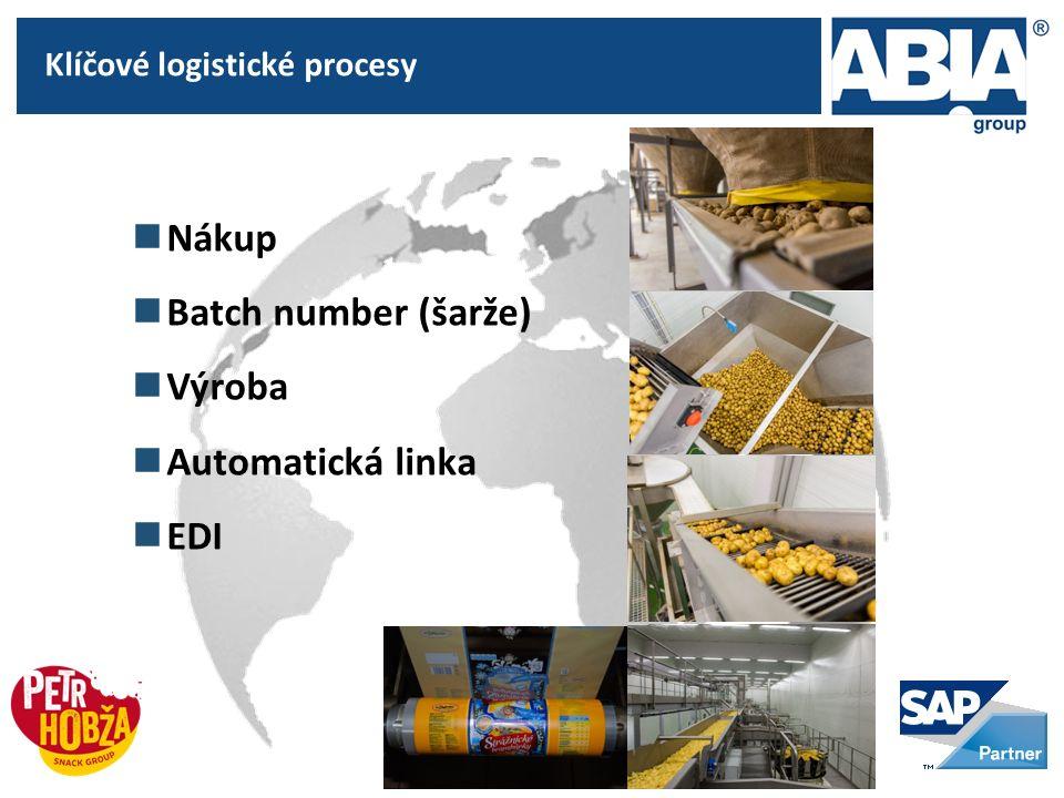 Klíčové logistické procesy Nákup Batch number (šarže) Výroba Automatická linka EDI