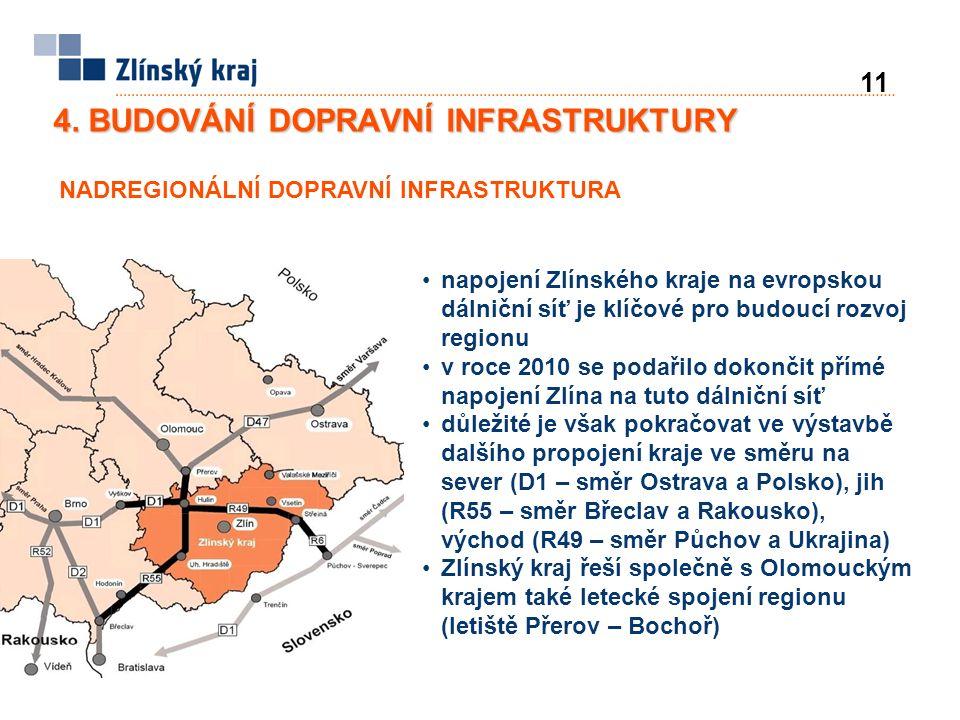 11 4. BUDOVÁNÍ DOPRAVNÍ INFRASTRUKTURY napojení Zlínského kraje na evropskou dálniční síť je klíčové pro budoucí rozvoj regionu v roce 2010 se podařil