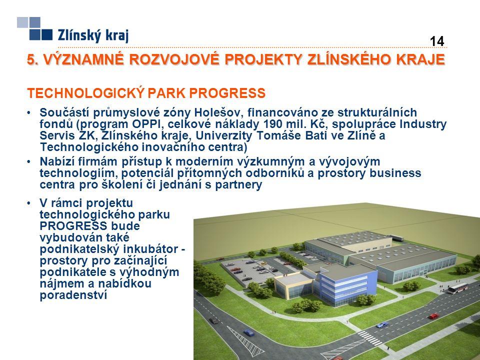 14 TECHNOLOGICKÝ PARK PROGRESS Součástí průmyslové zóny Holešov, financováno ze strukturálních fondů (program OPPI, celkové náklady 190 mil. Kč, spolu