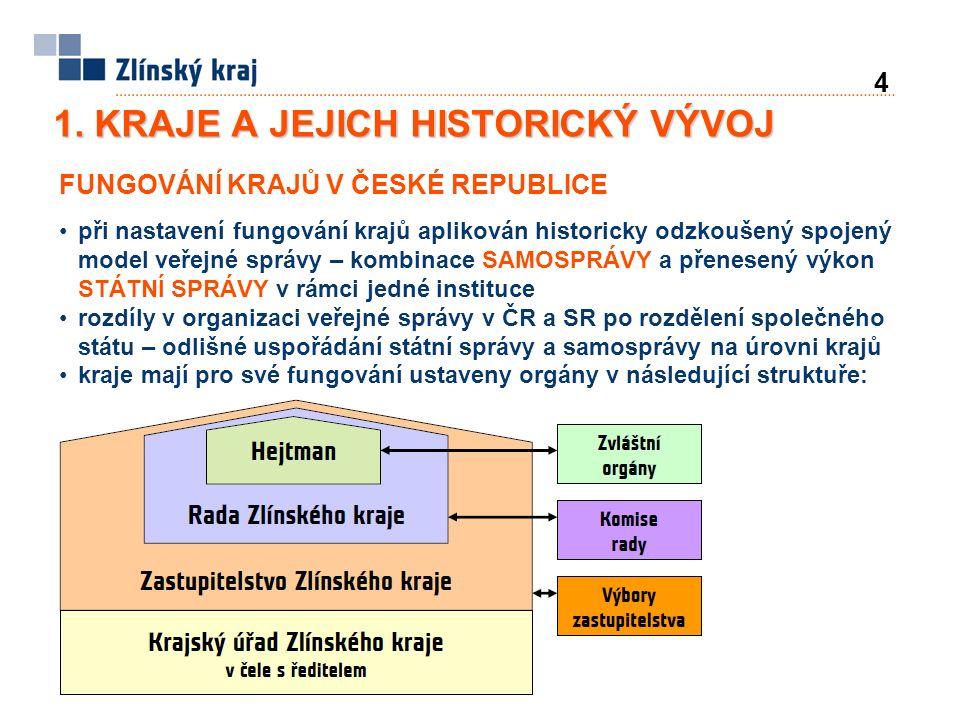 4 1. KRAJE A JEJICH HISTORICKÝ VÝVOJ FUNGOVÁNÍ KRAJŮ V ČESKÉ REPUBLICE při nastavení fungování krajů aplikován historicky odzkoušený spojený model veř